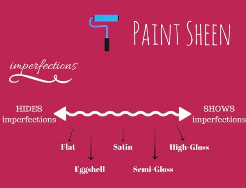Paint Sheen Explained