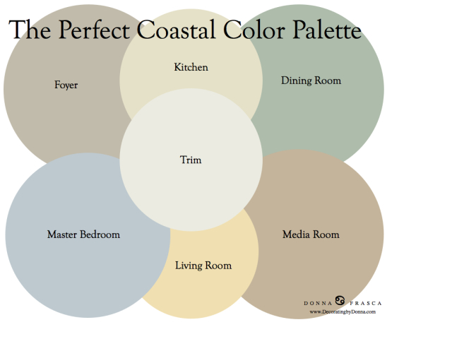 4 tricks for picking a perfect color palette for your home interior